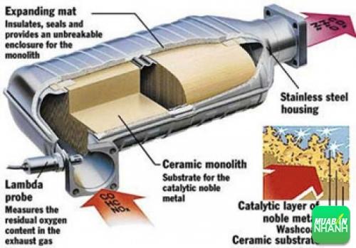 Tìm hiểu hệ thống ống xả trên ôtô